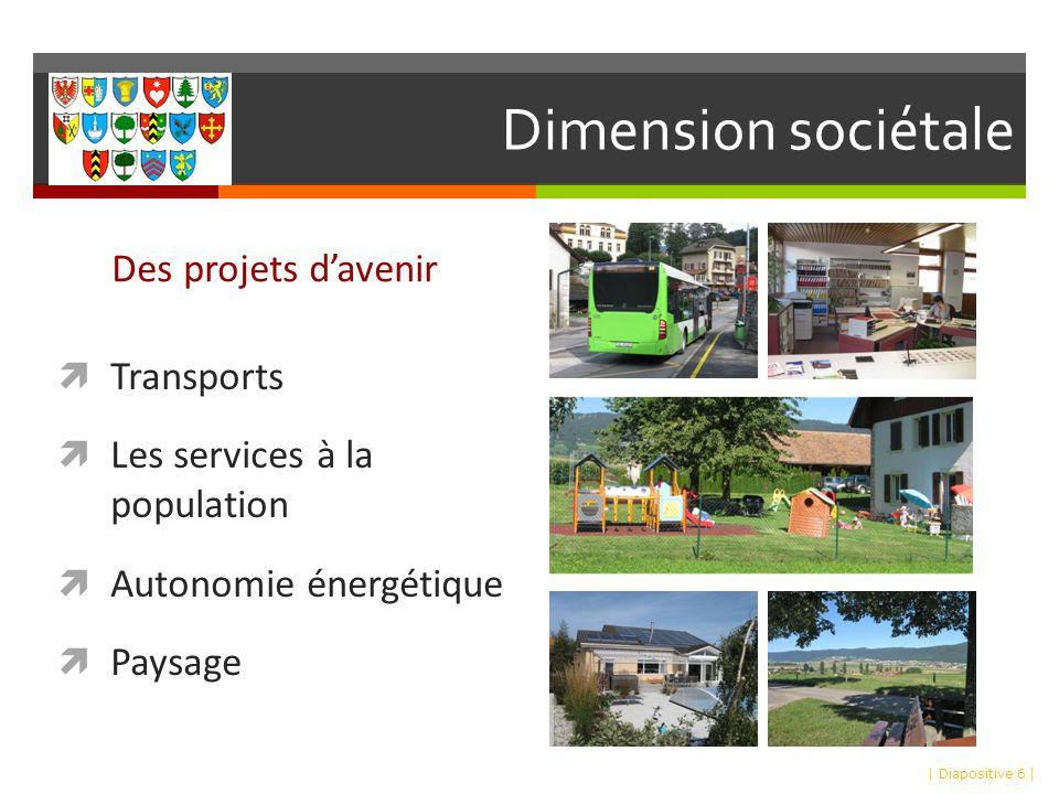 Dimension sociétale Des projets davenir Transports Les services à la population Autonomie énergétique Paysage | Diapositive 6 |