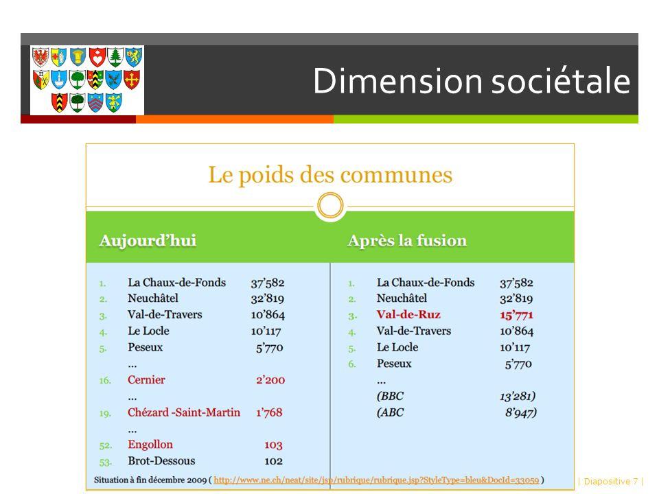 Dimension sociétale | Diapositive 7 |