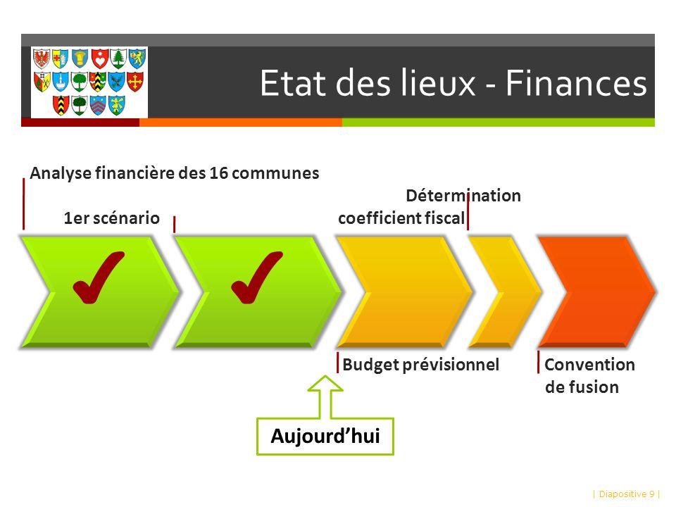 Etat des lieux - Finances Constat : Il ny a pas de champion !   Diapositive 10  