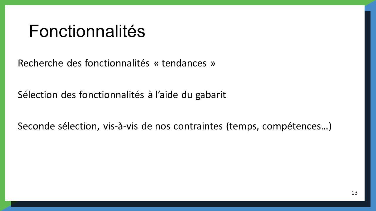 Fonctionnalités Recherche des fonctionnalités « tendances » Sélection des fonctionnalités à laide du gabarit Seconde sélection, vis-à-vis de nos contr