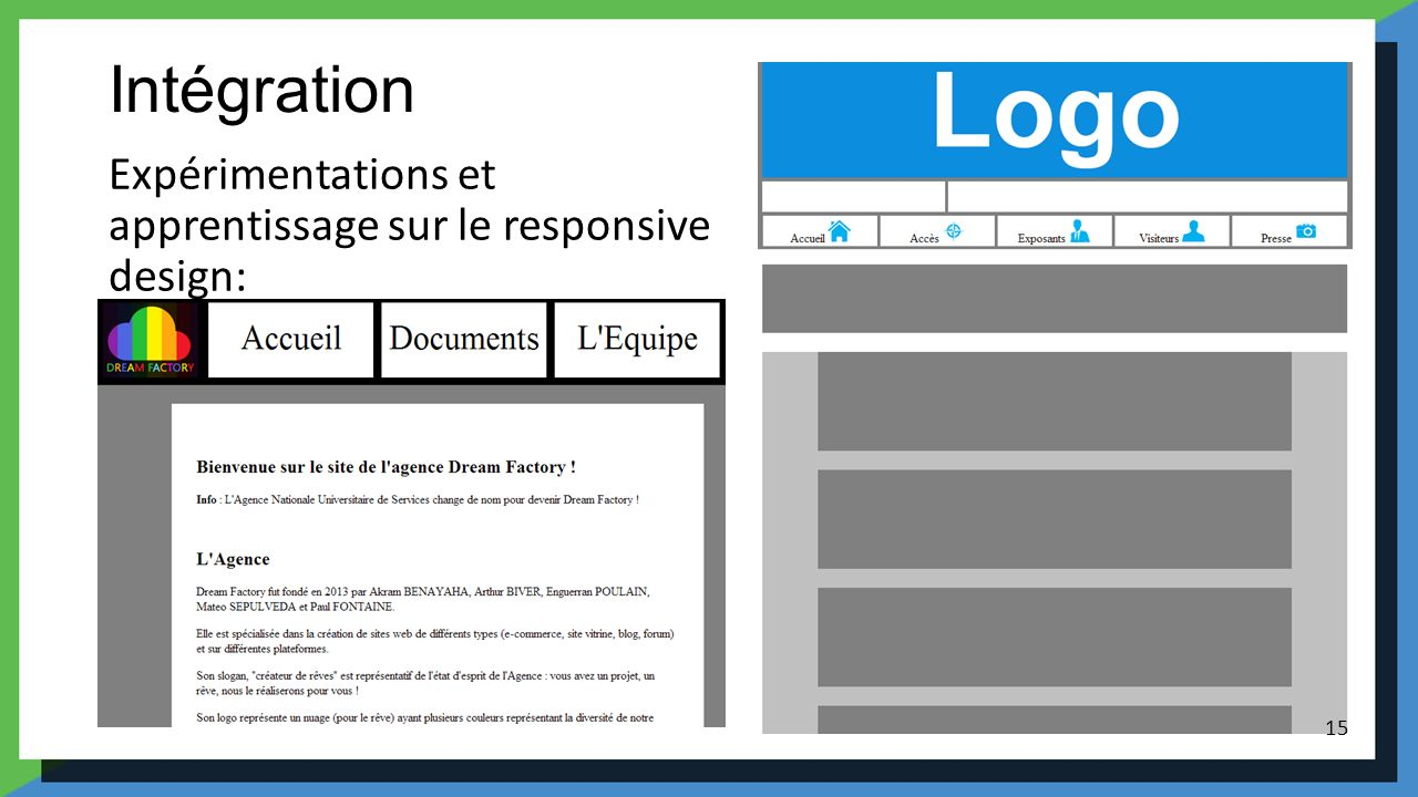 Intégration Expérimentations et apprentissage sur le responsive design: 15