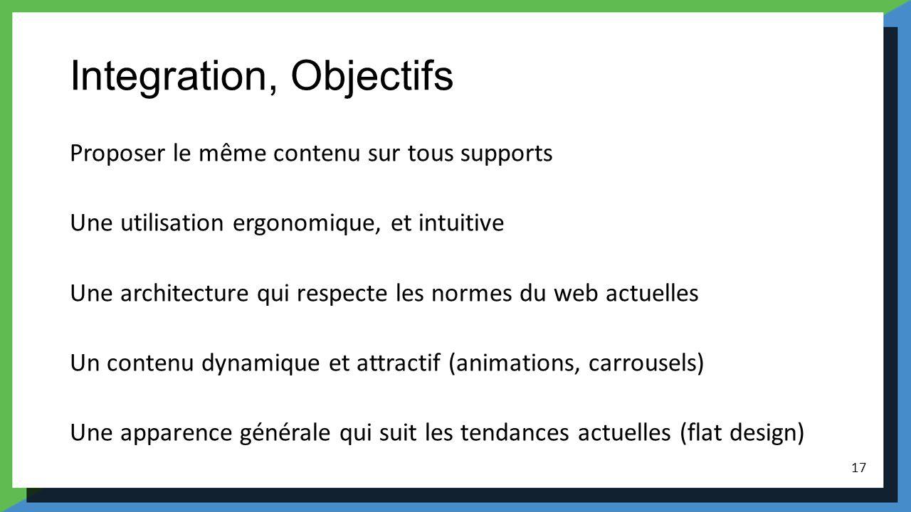 Integration, Objectifs Proposer le même contenu sur tous supports Une utilisation ergonomique, et intuitive Une architecture qui respecte les normes d