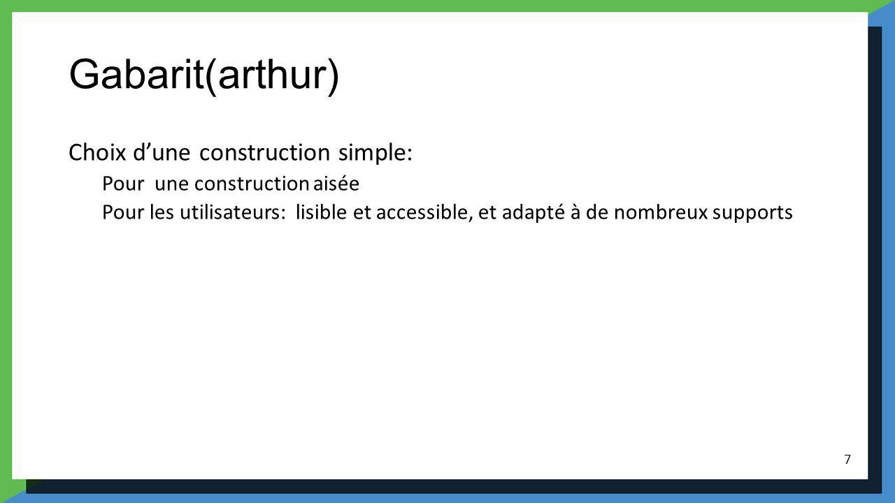 Gabarit(arthur) Choix dune construction simple: Pour une construction aisée Pour les utilisateurs: lisible et accessible, et adapté à de nombreux supp