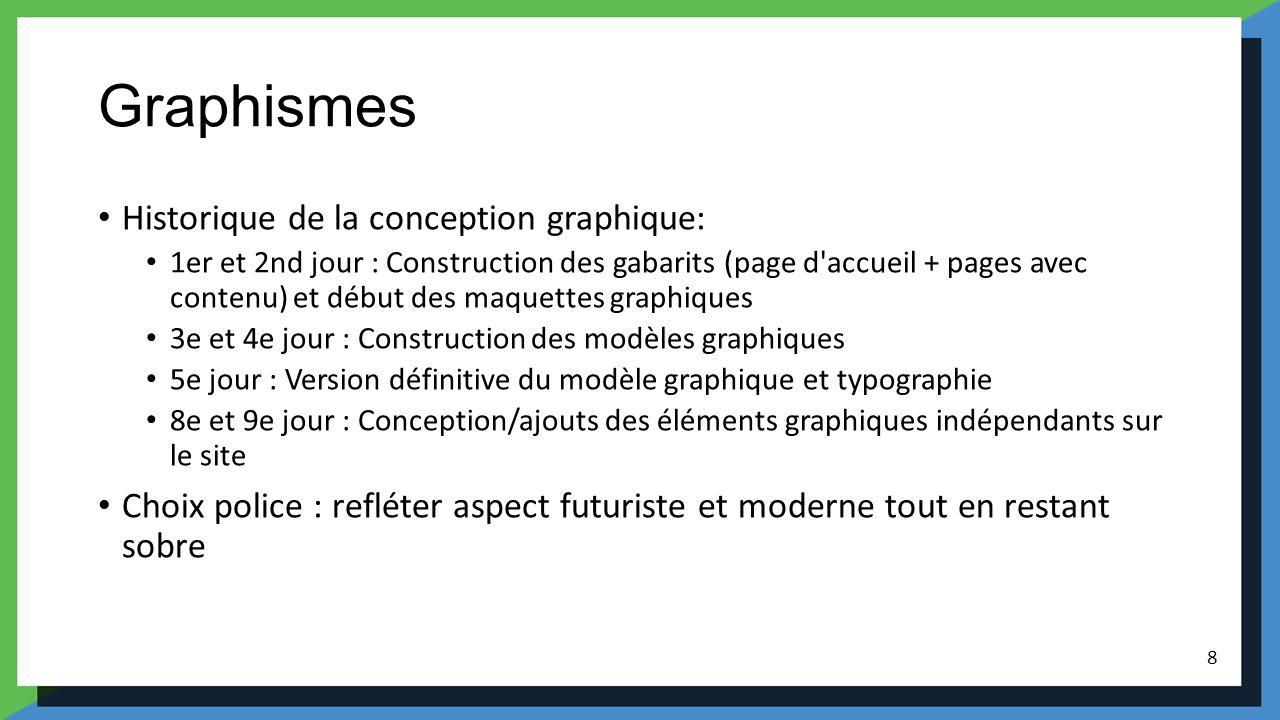 Graphismes Historique de la conception graphique: 1er et 2nd jour : Construction des gabarits (page d'accueil + pages avec contenu) et début des maque