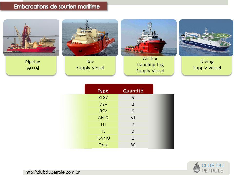 Anchor Handling Tug Supply Vessel Rov Supply Vessel Pipelay Vessel Diving Supply Vessel PLSV9 DSV2 RSV9 AHTS51 LH7 TS3 PSV/TO1 Total86 http://clubdupetrole.com.br