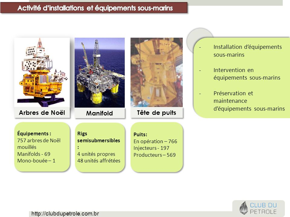 -Installation déquipements sous-marins -Intervention en équipements sous-marins -Préservation et maintenance déquipements sous-marins Équipements : 75