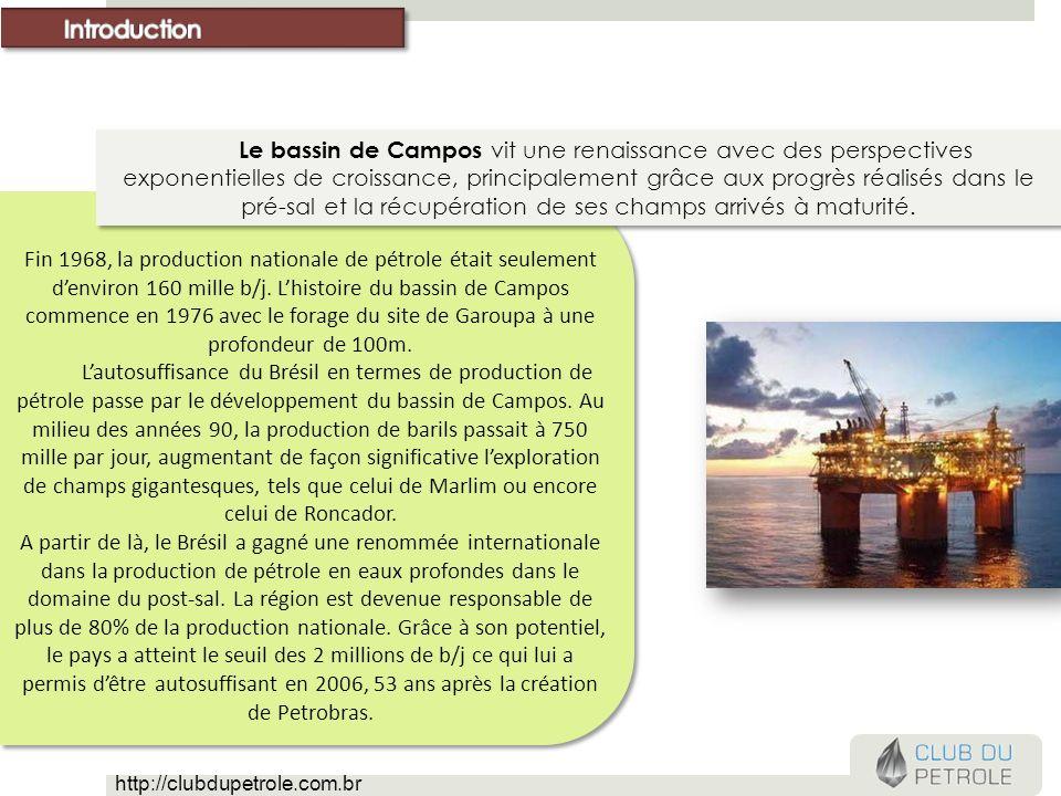 Fin 1968, la production nationale de pétrole était seulement denviron 160 mille b/j. Lhistoire du bassin de Campos commence en 1976 avec le forage du