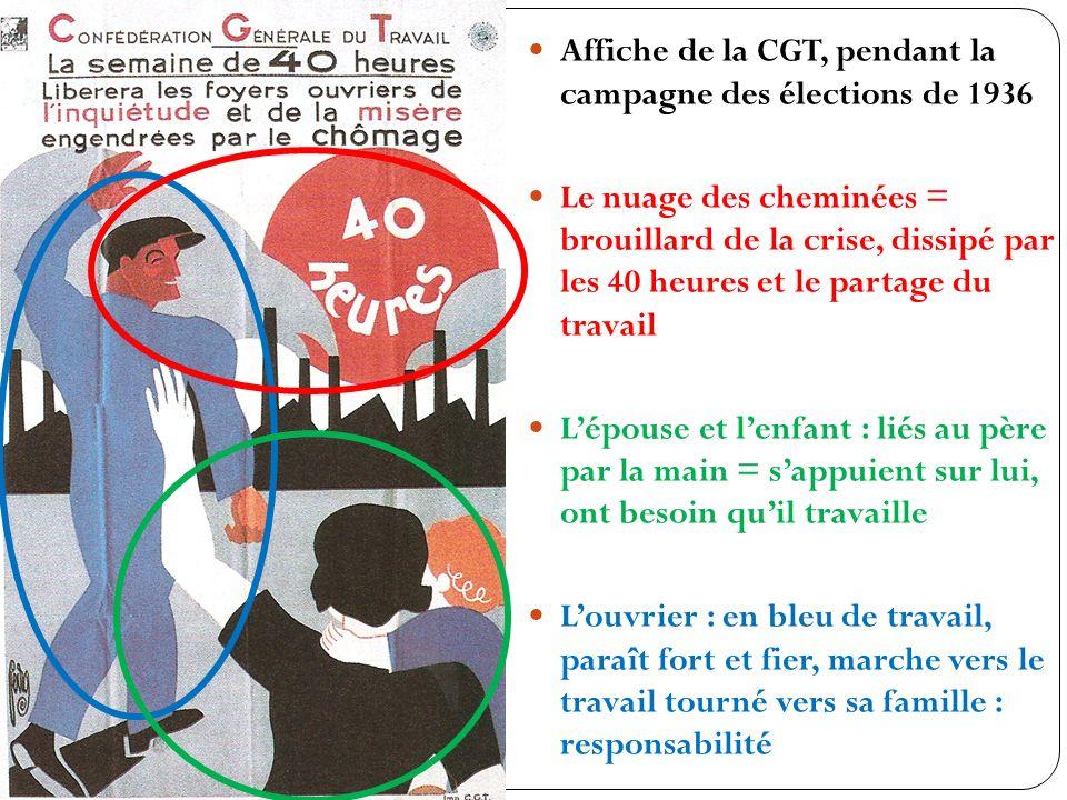 Affiche de la CGT, pendant la campagne des élections de 1936 Le nuage des cheminées = brouillard de la crise, dissipé par les 40 heures et le partage