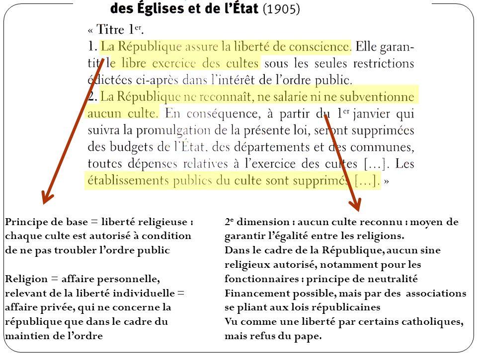 Principe de base = liberté religieuse : chaque culte est autorisé à condition de ne pas troubler lordre public Religion = affaire personnelle, relevan