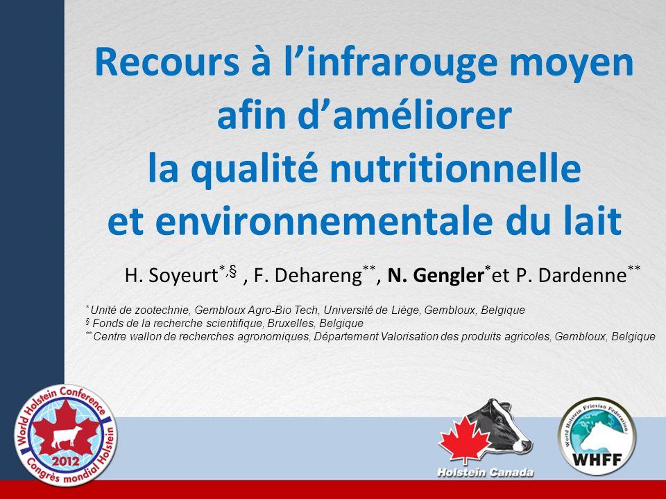 Recours à linfrarouge moyen afin daméliorer la qualité nutritionnelle et environnementale du lait H. Soyeurt *,§, F. Dehareng **, N. Gengler * et P. D
