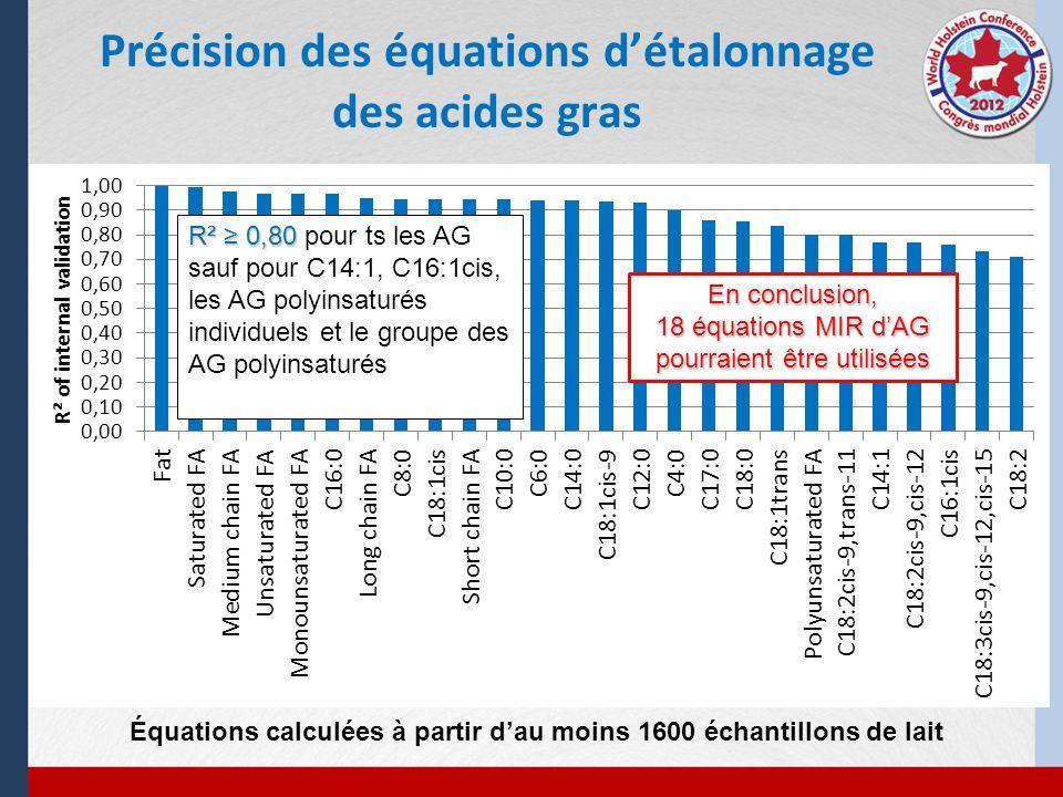 En conclusion, 18 équations MIR dAG pourraient être utilisées Précision des équations détalonnage des acides gras Équations calculées à partir dau moi