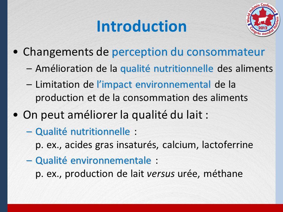 Introduction perception du consommateurChangements de perception du consommateur qualité nutritionnelle –Amélioration de la qualité nutritionnelle des