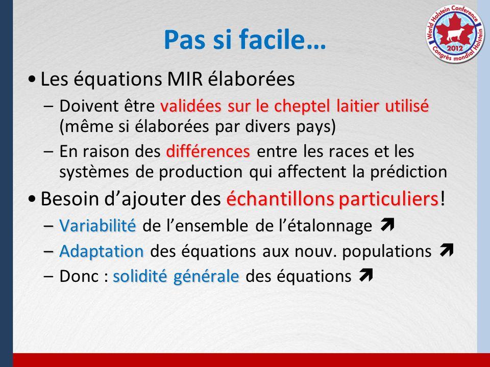 Pas si facile… Les équations MIR élaborées validées sur le cheptel laitier utilisé –Doivent être validées sur le cheptel laitier utilisé (même si élab