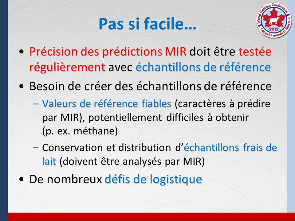 Précision des prédictions MIR testée régulièrement échantillons de référencePrécision des prédictions MIR doit être testée régulièrement avec échantil