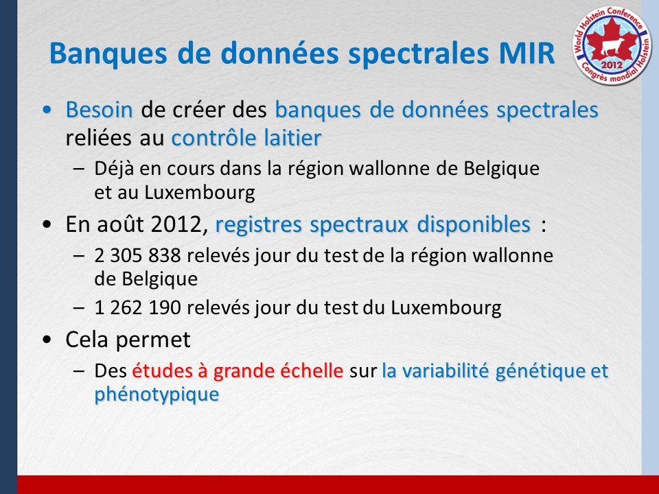 Besoinbanques de données spectrales contrôle laitierBesoin de créer des banques de données spectrales reliées au contrôle laitier –Déjà en cours dans