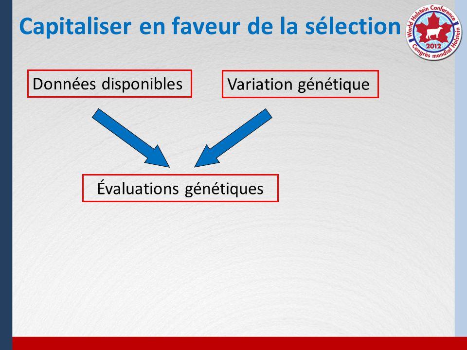 Capitaliser en faveur de la sélection Évaluations génétiques Variation génétique Données disponibles