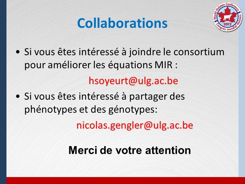 Collaborations Si vous êtes intéressé à joindre le consortium pour améliorer les équations MIR :hsoyeurt@ulg.ac.be Si vous êtes intéressé à partager d