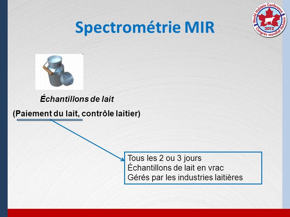 Spectrométrie MIR Échantillons de lait (Paiement du lait, contrôle laitier) Régulièrement (généralement 4 ou 6 semaines) Vaches individuelles Géré par les agences de contrôle laitier