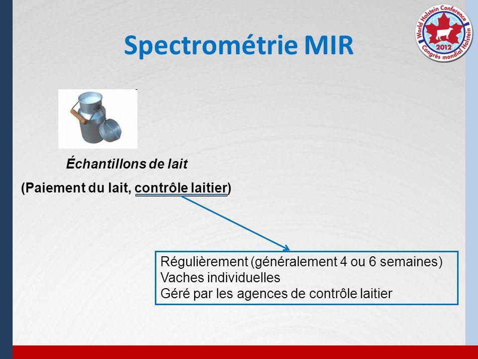 Spectrométrie MIR Échantillons de lait (Paiement du lait, contrôle laitier) Régulièrement (généralement 4 ou 6 semaines) Vaches individuelles Géré par