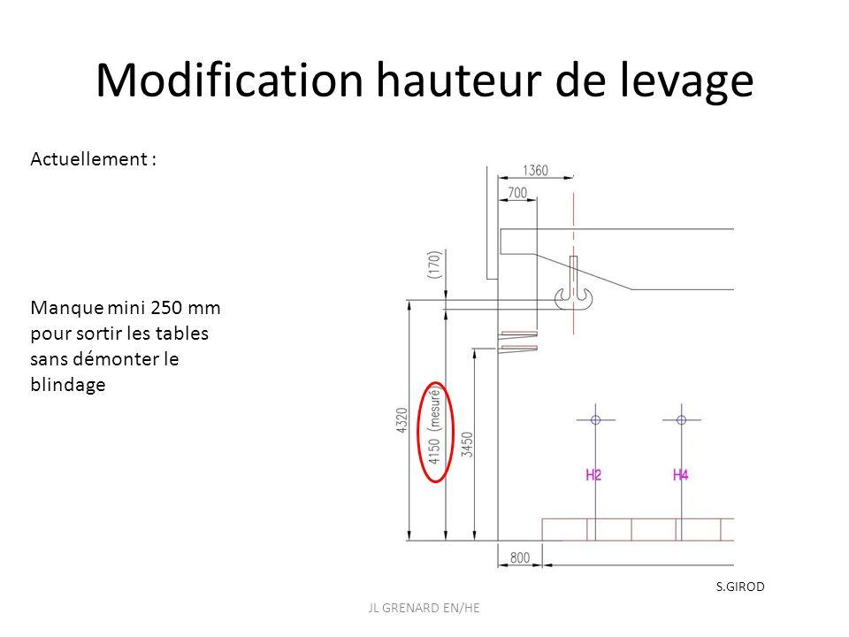 Modification hauteur de levage Hauteur maximum du crochet (a la reception du PR): 4350mm sot 200mm de plus quactuellement JL GRENARD EN/HE