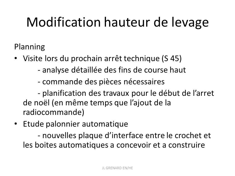 Modification hauteur de levage Planning Visite lors du prochain arrêt technique (S 45) - analyse détaillée des fins de course haut - commande des pièc