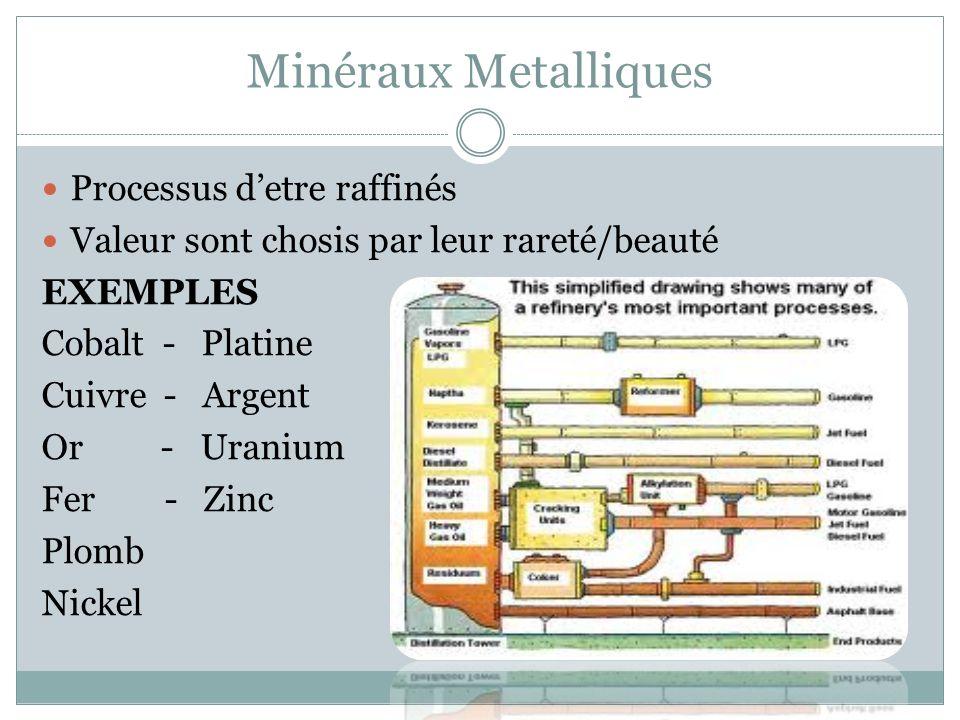 Minéraux Metalliques Processus detre raffinés Valeur sont chosis par leur rareté/beauté EXEMPLES Cobalt - Platine Cuivre - Argent Or - Uranium Fer - Zinc Plomb Nickel