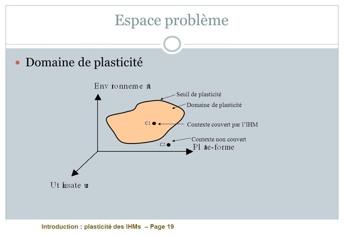 Introduction : plasticité des IHMs – Page 19 Espace problème Domaine de plasticité Seuil de plasticité Domaine de plasticité C2 Contexte non couvert C1 Contexte couvert par lIHM