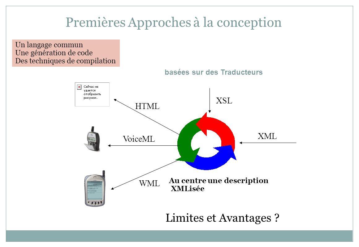 Premières Approches à la conception XML XSL HTML VoiceML WML Au centre une description XMLisée basées sur des Traducteurs Un langage commun Une génération de code Des techniques de compilation Limites et Avantages ?