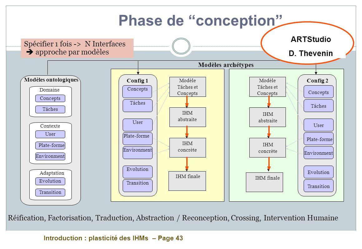 Introduction : plasticité des IHMs – Page 43 Phase de conception Config 1 Modèle Tâches et Concepts IHM concrète IHM finale IHM abstraite Modèle Tâches et Concepts Modèles archétypes Config 2 Concepts Tâches User Plate-forme Environment Evolution Transition IHM concrète IHM finale IHM abstraite Concepts Tâches User Plate-forme Environment Evolution Transition Domaine Concepts Tâches Contexte User Plate-forme Environment Adaptation Evolution Transition Modèles ontologiques ARTStudio D.