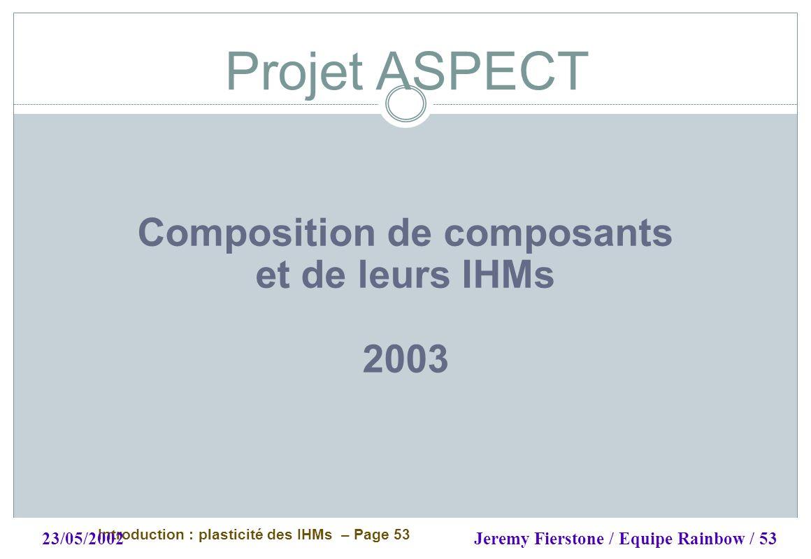 Introduction : plasticité des IHMs – Page 53 Projet ASPECT Composition de composants et de leurs IHMs 2003 23/05/2002 Jeremy Fierstone / Equipe Rainbow / 53