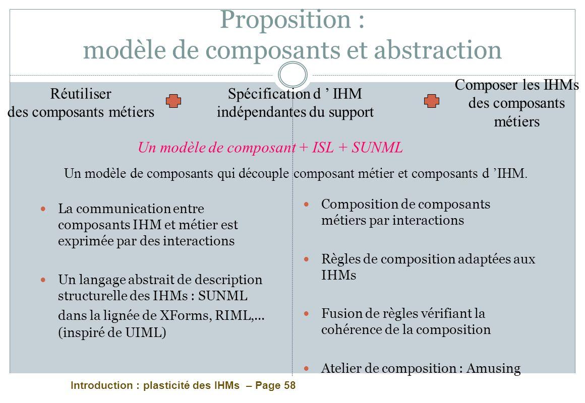 Introduction : plasticité des IHMs – Page 58 Proposition : modèle de composants et abstraction La communication entre composants IHM et métier est exprimée par des interactions Un langage abstrait de description structurelle des IHMs : SUNML dans la lignée de XForms, RIML,...