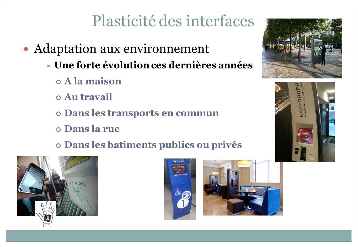 Adaptation aux environnement Une forte évolution ces dernières années A la maison Au travail Dans les transports en commun Dans la rue Dans les batiments publics ou privés Plasticité des interfaces