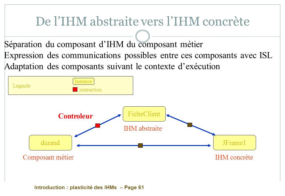 Introduction : plasticité des IHMs – Page 61 De lIHM abstraite vers lIHM concrète Séparation du composant dIHM du composant métier Expression des communications possibles entre ces composants avec ISL Adaptation des composants suivant le contexte dexécution durand FicheClient IHM concrète IHM abstraite Composant métier JFrame1 Légende Instance interaction Controleur