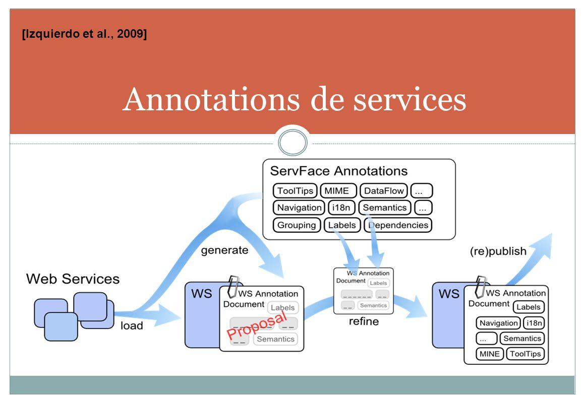 Annotations de services [Izquierdo et al., 2009]