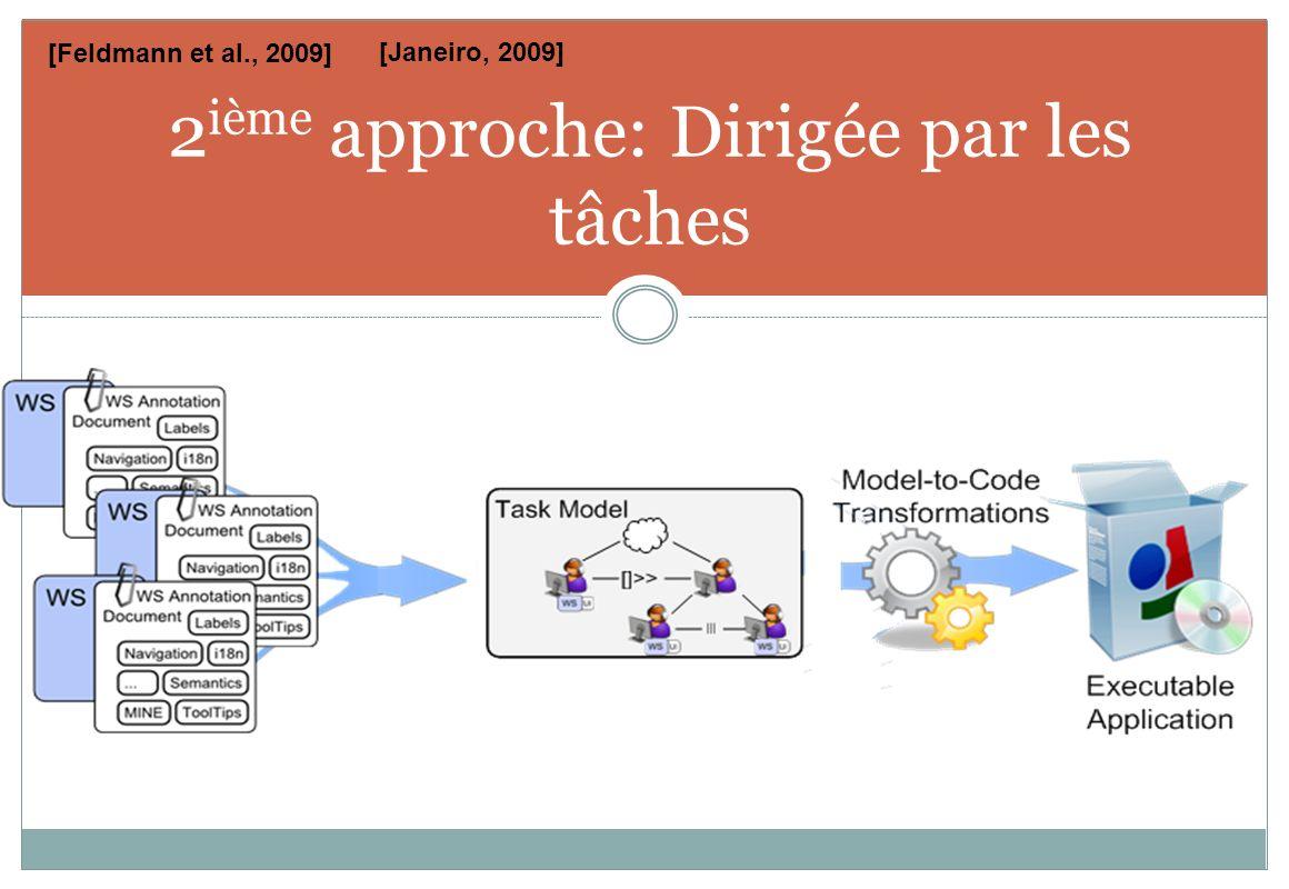 2 ième approche: Dirigée par les tâches [Feldmann et al., 2009] [Janeiro, 2009]