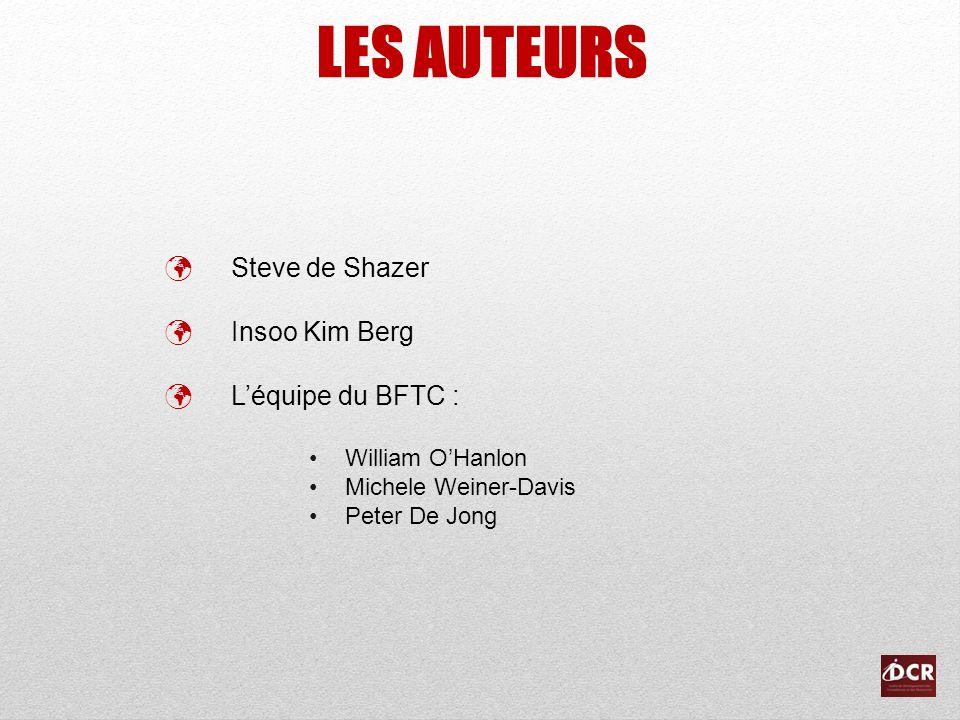 LES AUTEURS Steve de Shazer Insoo Kim Berg Léquipe du BFTC : William OHanlon Michele Weiner-Davis Peter De Jong