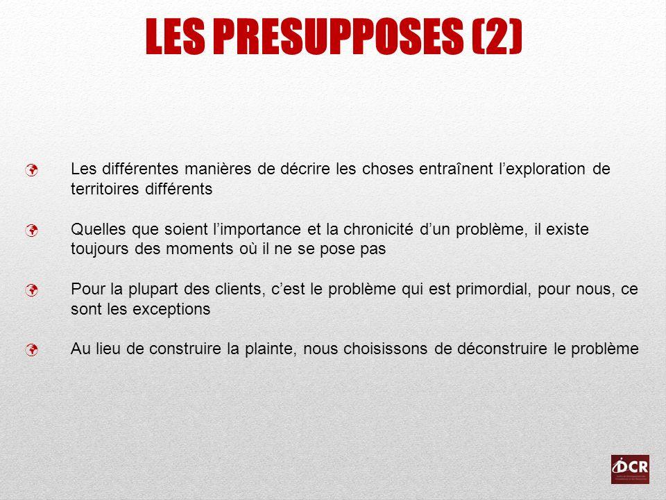 DIFFERENTS TYPES DE RELATION Le passant ou visiteur Le plaignant Lacheteur Le copilote