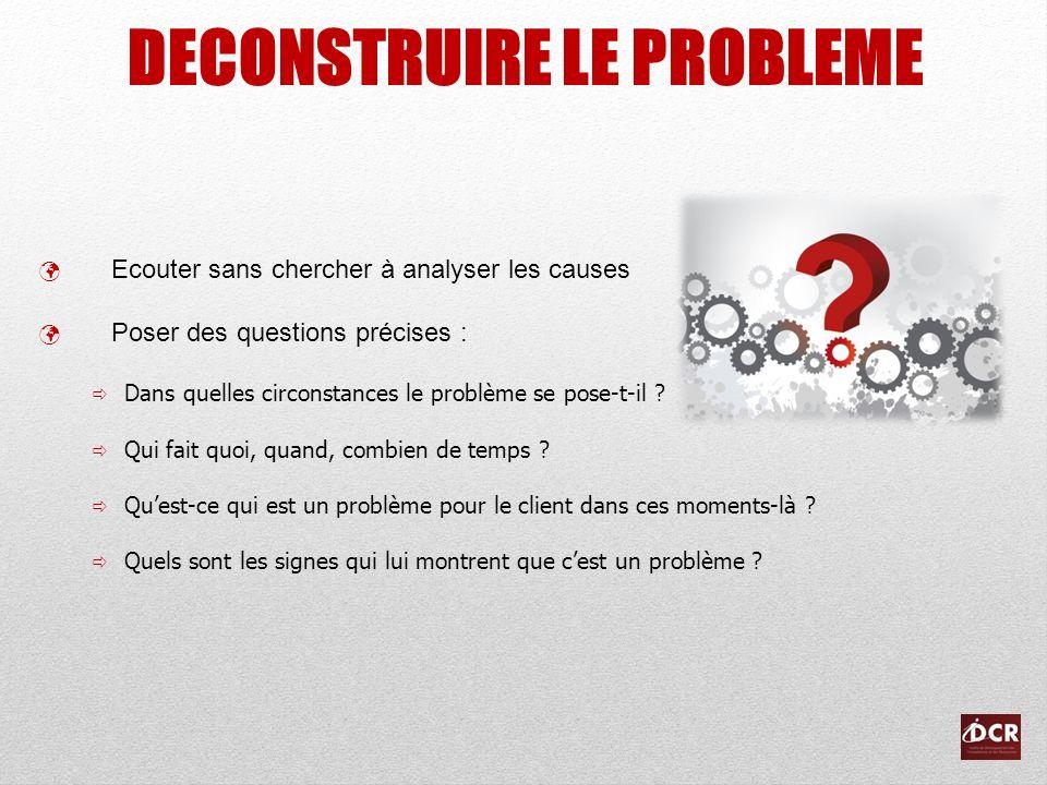 DECONSTRUIRE LE PROBLEME Ecouter sans chercher à analyser les causes Poser des questions précises : Dans quelles circonstances le problème se pose-t-i