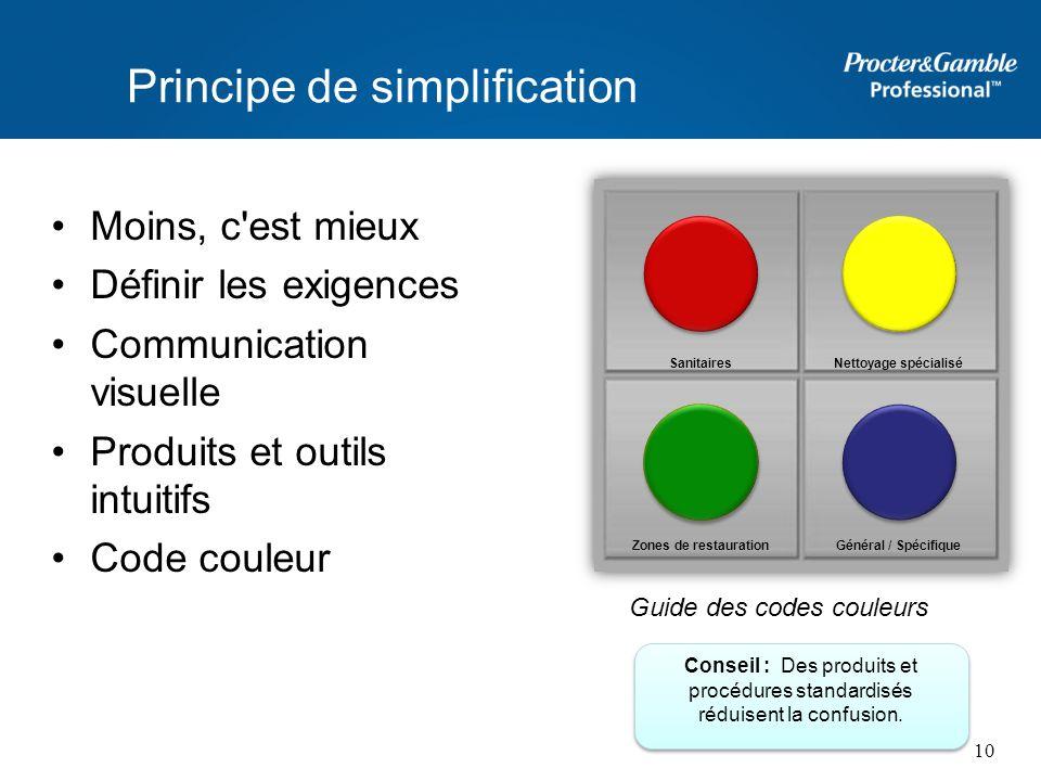 Principe de simplification Moins, c'est mieux Définir les exigences Communication visuelle Produits et outils intuitifs Code couleur SanitairesNettoya
