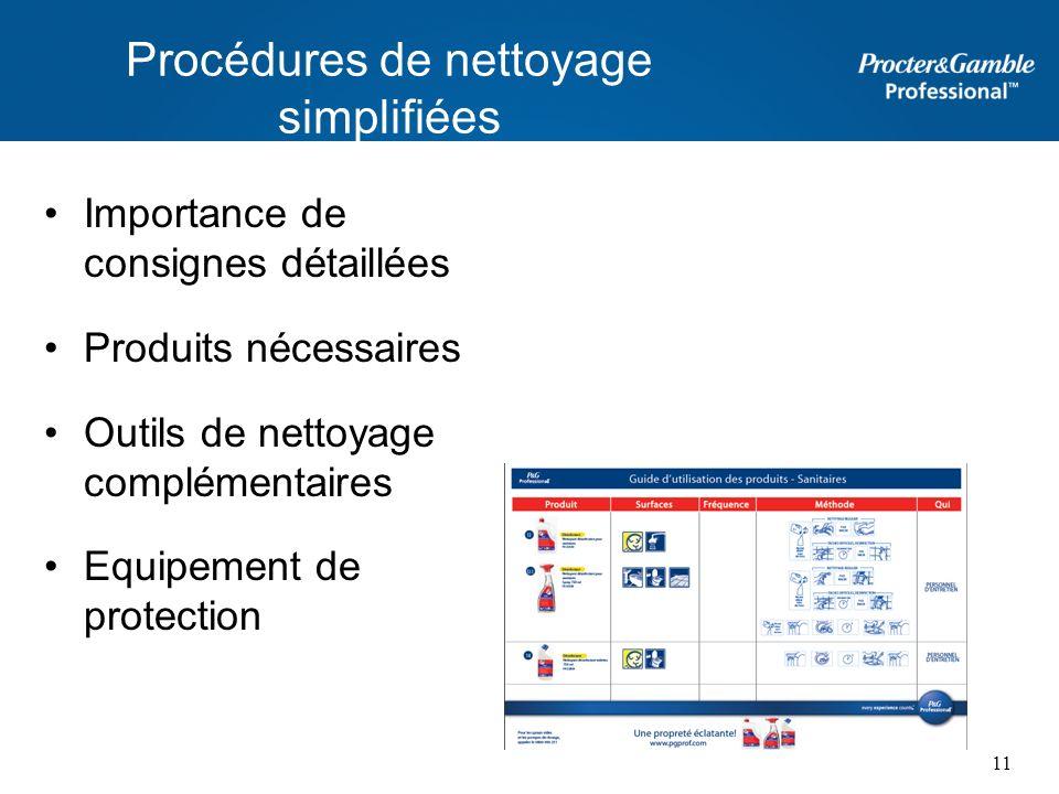 Procédures de nettoyage simplifiées Importance de consignes détaillées Produits nécessaires Outils de nettoyage complémentaires Equipement de protecti