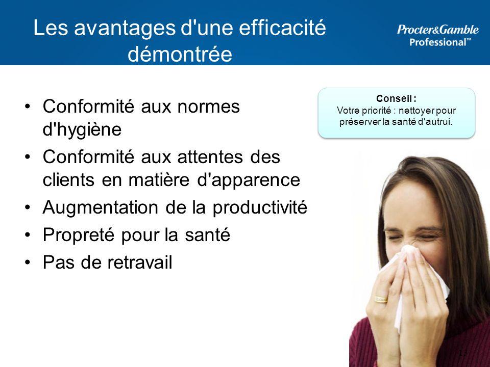 Les avantages d'une efficacité démontrée Conformité aux normes d'hygiène Conformité aux attentes des clients en matière d'apparence Augmentation de la