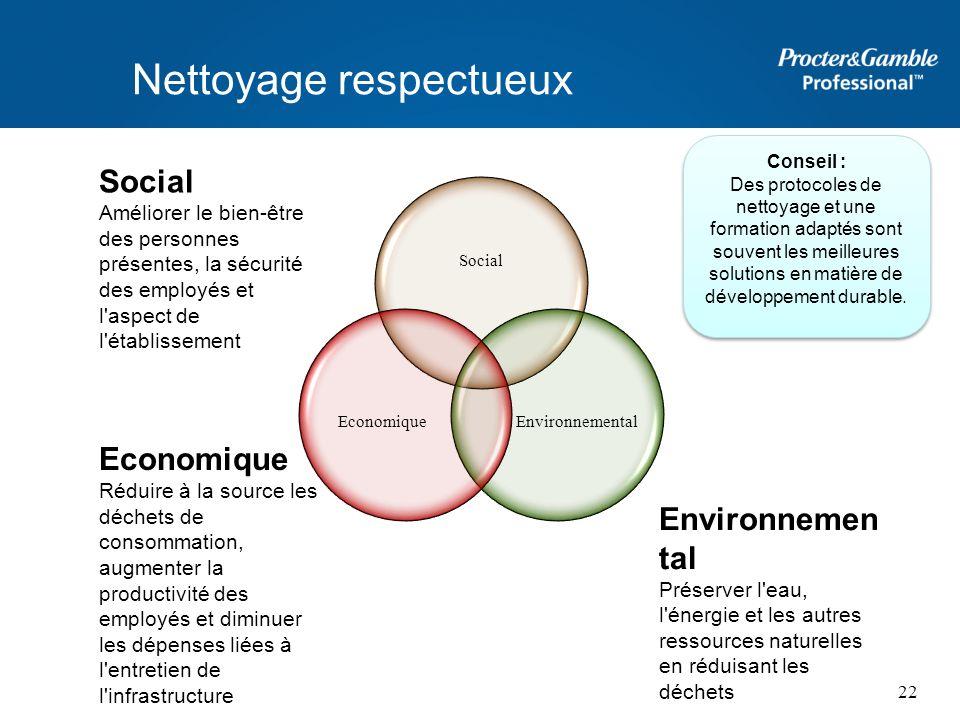 Social EnvironnementalEconomique Social Améliorer le bien-être des personnes présentes, la sécurité des employés et l'aspect de l'établissement Enviro
