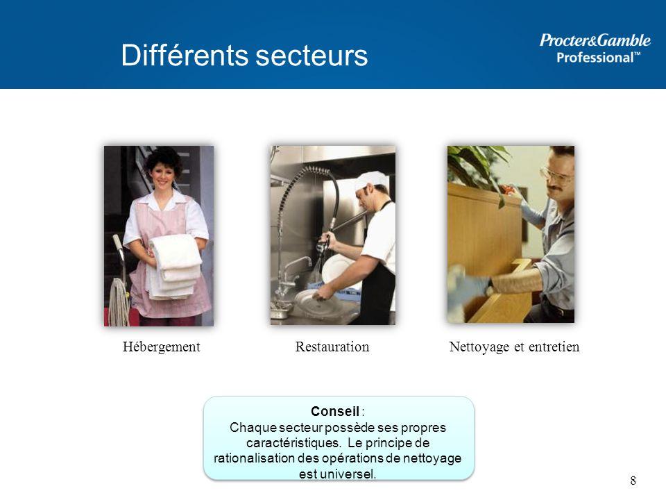Différents secteurs HébergementNettoyage et entretienRestauration Conseil : Chaque secteur possède ses propres caractéristiques. Le principe de ration