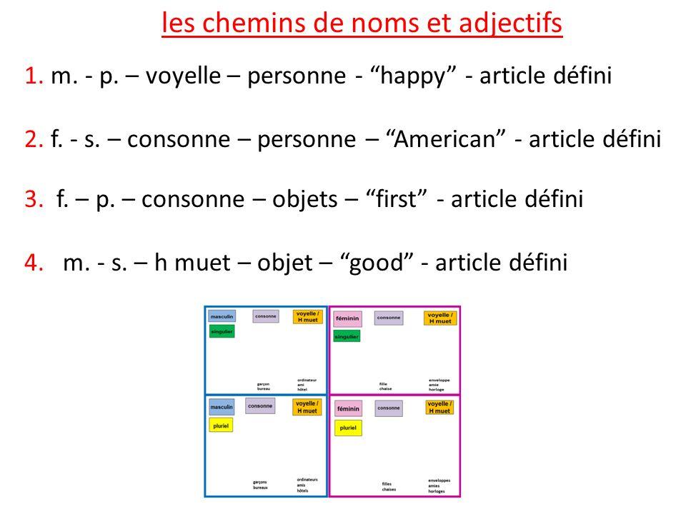 les chemins de noms et adjectifs 1.m. - p. – voyelle – personne - happy - article défini 2.