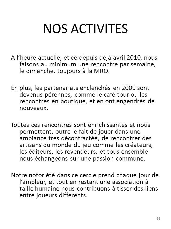 NOS ACTIVITES A lheure actuelle, et ce depuis déjà avril 2010, nous faisons au minimum une rencontre par semaine, le dimanche, toujours à la MRO.