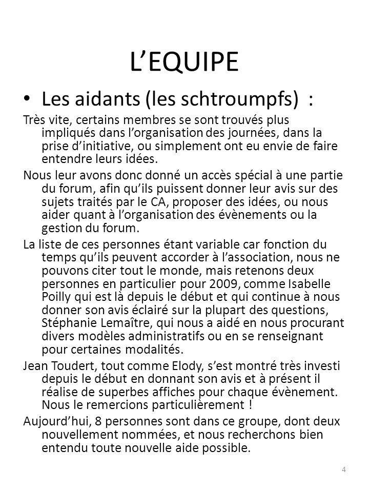 DATES CLES 2009 5 avril : Tournoi de Colons de Catane.