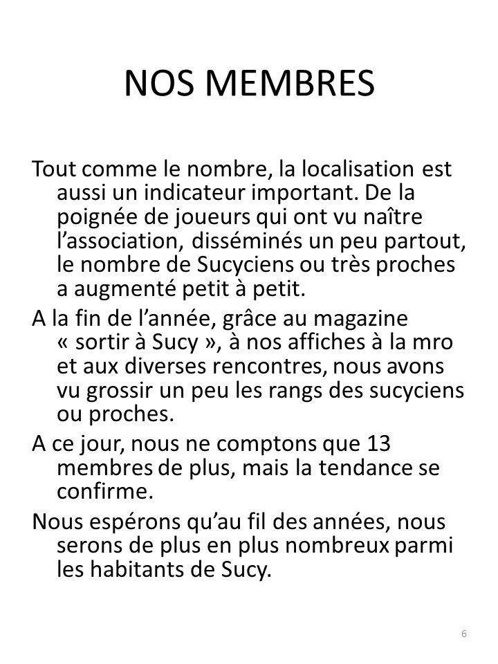 NOS MEMBRES 7