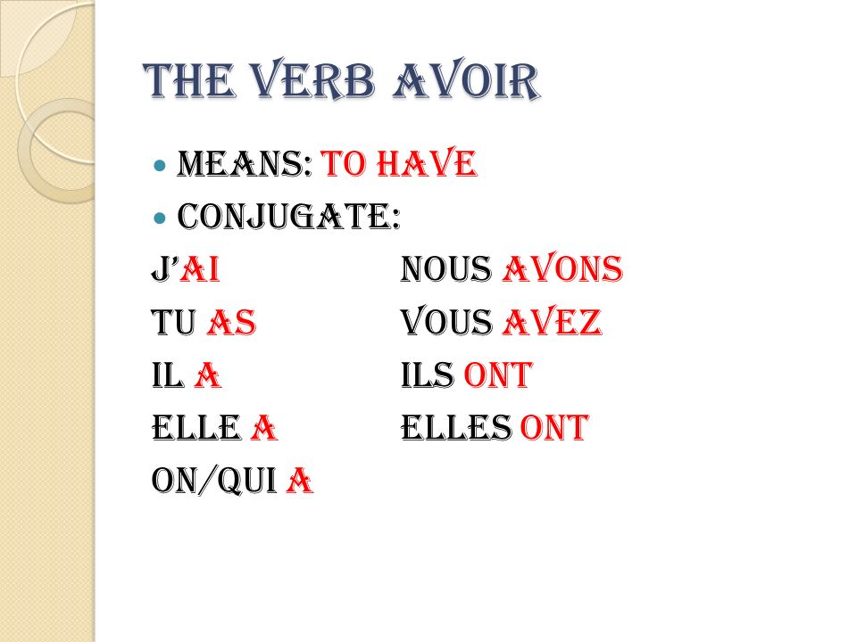 The verb AVOIR Means: To have Conjugate: JAInous avons Tu asvous avez Il Ails ont Elle Aelles ont On/qui A