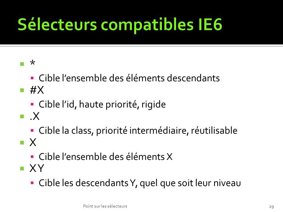 * Cible lensemble des éléments descendants #X Cible lid, haute priorité, rigide.X Cible la class, priorité intermédiaire, réutilisable X Cible lensemb
