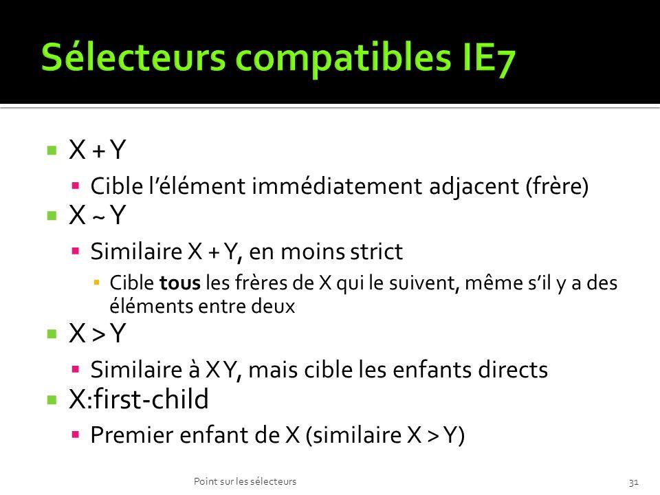 X + Y Cible lélément immédiatement adjacent (frère) X ~ Y Similaire X + Y, en moins strict Cible tous les frères de X qui le suivent, même sil y a des éléments entre deux X > Y Similaire à X Y, mais cible les enfants directs X:first-child Premier enfant de X (similaire X > Y) Point sur les sélecteurs31